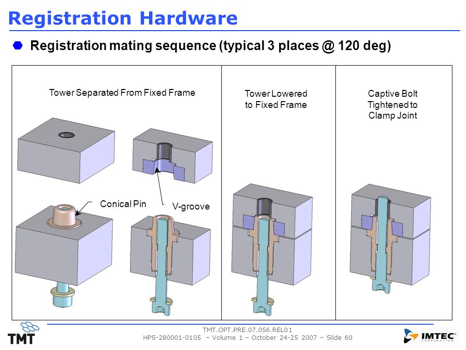 TMT.OPT.PRE.07.056.REL01 HPS-280001-0105 – Volume 1 – October 24-25 2007 – Slide 60 Registration Hardware Tower Separated From Fixed Frame Tower Lower