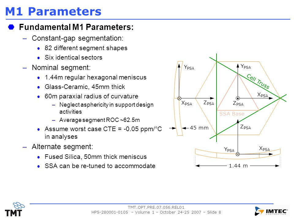 TMT.OPT.PRE.07.056.REL01 HPS-280001-0105 – Volume 1 – October 24-25 2007 – Slide 8 M1 Parameters Fundamental M1 Parameters: –Constant-gap segmentation