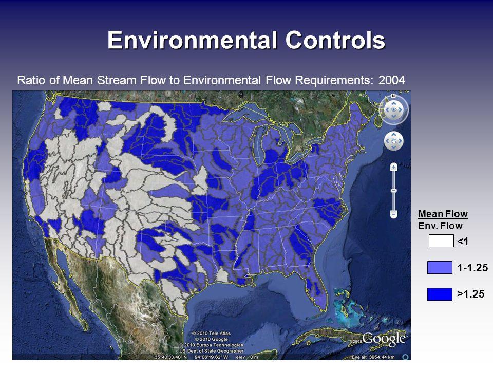 Environmental Controls <1 1-1.25 >1.25 Mean Flow Env.