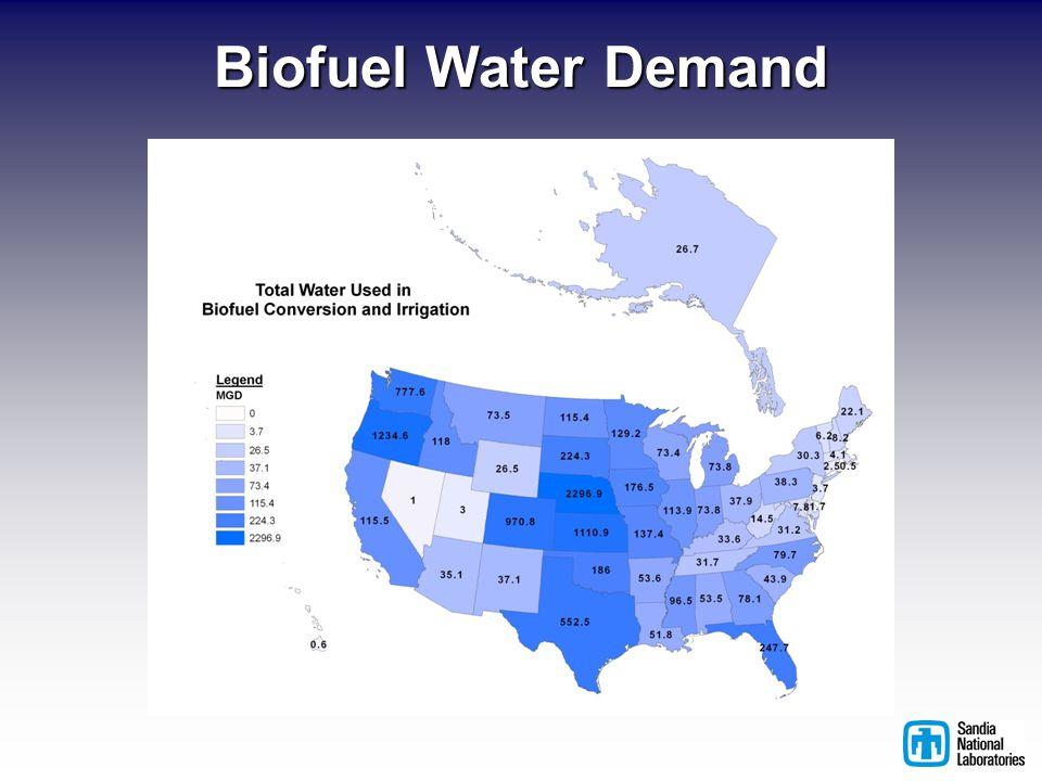 Biofuel Water Demand