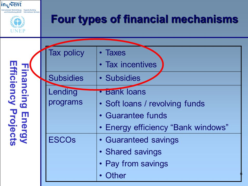 Financing Energy Efficiency Projects 7 Financial mechanisms: Tax policies - Taxes Objective: –Raise government revenue –Reduce fuel consumption Types: –Taxes on fuels –Taxes on emissions Advantages / disadvantages: -Impact on poor; public opposition; indirect impact + Revenue; user pays