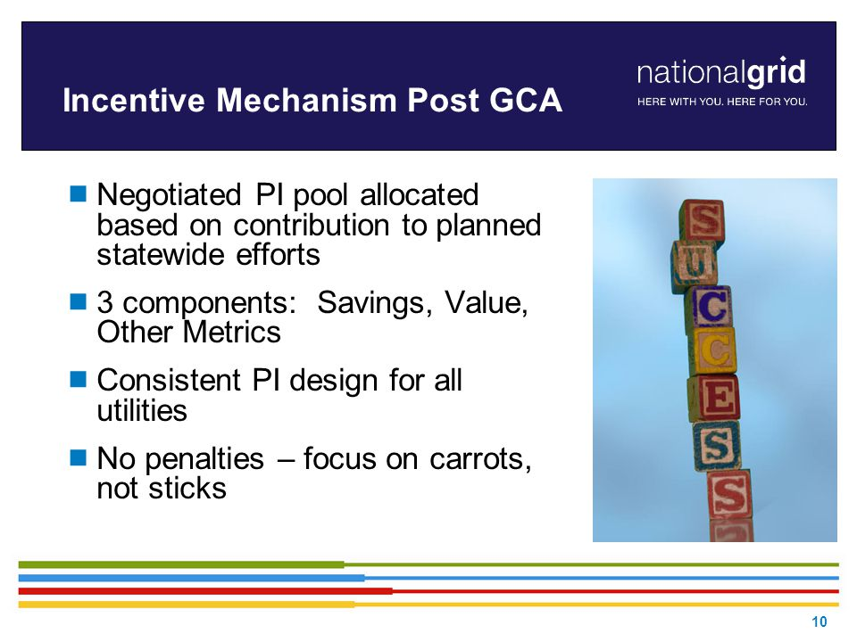 Incentive Mechanism Post GCA  Negotiated PI pool allocated based on contribution to planned statewide efforts  3 components: Savings, Value, Other Metrics  Consistent PI design for all utilities  No penalties – focus on carrots, not sticks 10