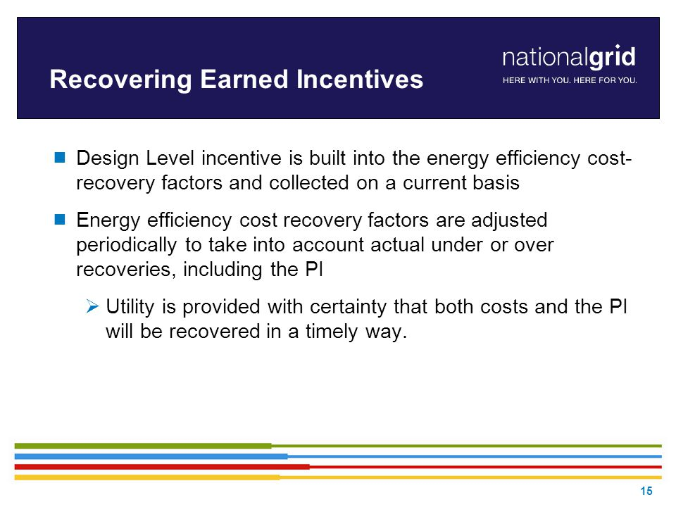 Recovering Earned Incentives  Design Level incentive is built into the energy efficiency cost- recovery factors and collected on a current basis  Energy efficiency cost recovery factors are adjusted periodically to take into account actual under or over recoveries, including the PI  Utility is provided with certainty that both costs and the PI will be recovered in a timely way.