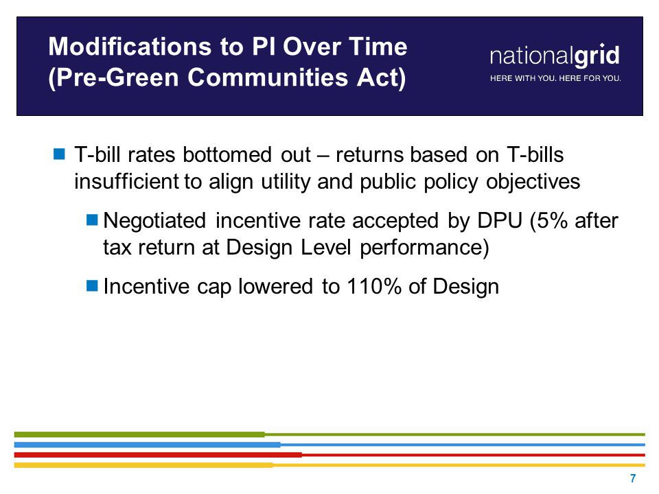Modifications to PI Over Time (Pre-Green Communities Act)  T-bill rates bottomed out – returns based on T-bills insufficient to align utility and public policy objectives  Negotiated incentive rate accepted by DPU (5% after tax return at Design Level performance)  Incentive cap lowered to 110% of Design 7