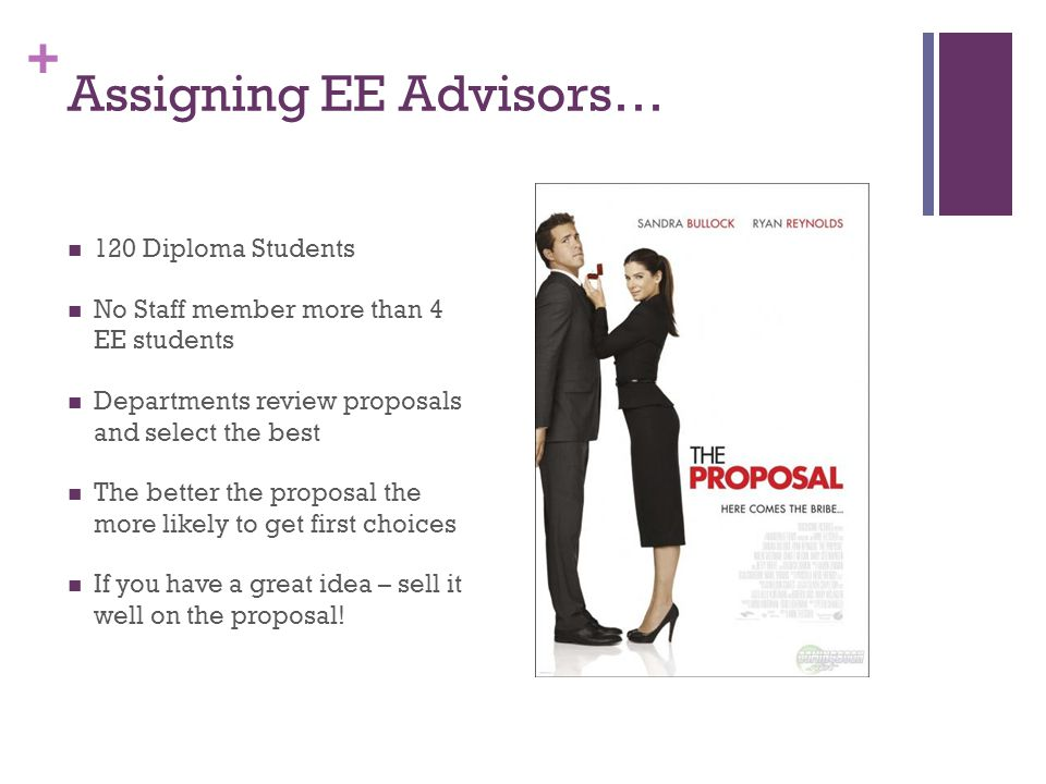 + Assigning EE Advisors… 120 Diploma Students No Staff member more than 4 EE students Departments review proposals and select the best The better the proposal the more likely to get first choices If you have a great idea – sell it well on the proposal!