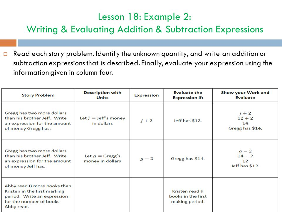 Lesson 18: Example 2: Writing & Evaluating Addition & Subtraction Expressions  Read each story problem. Identify the unknown quantity, and write an a