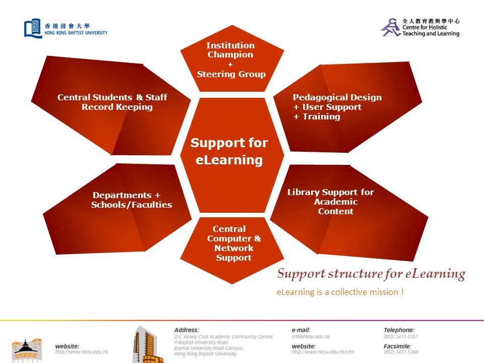 Support structure for eLearning eLearning is a collective mission ! Central Students & Staff Record Keeping Central Computer & Network Support Departm