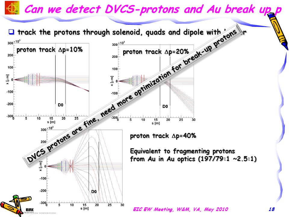 Can we detect DVCS-protons and Au break up p E.C. Aschenauer EIC EW Meeting, W&M, VA, May 201018  track the protons through solenoid, quads and dipol