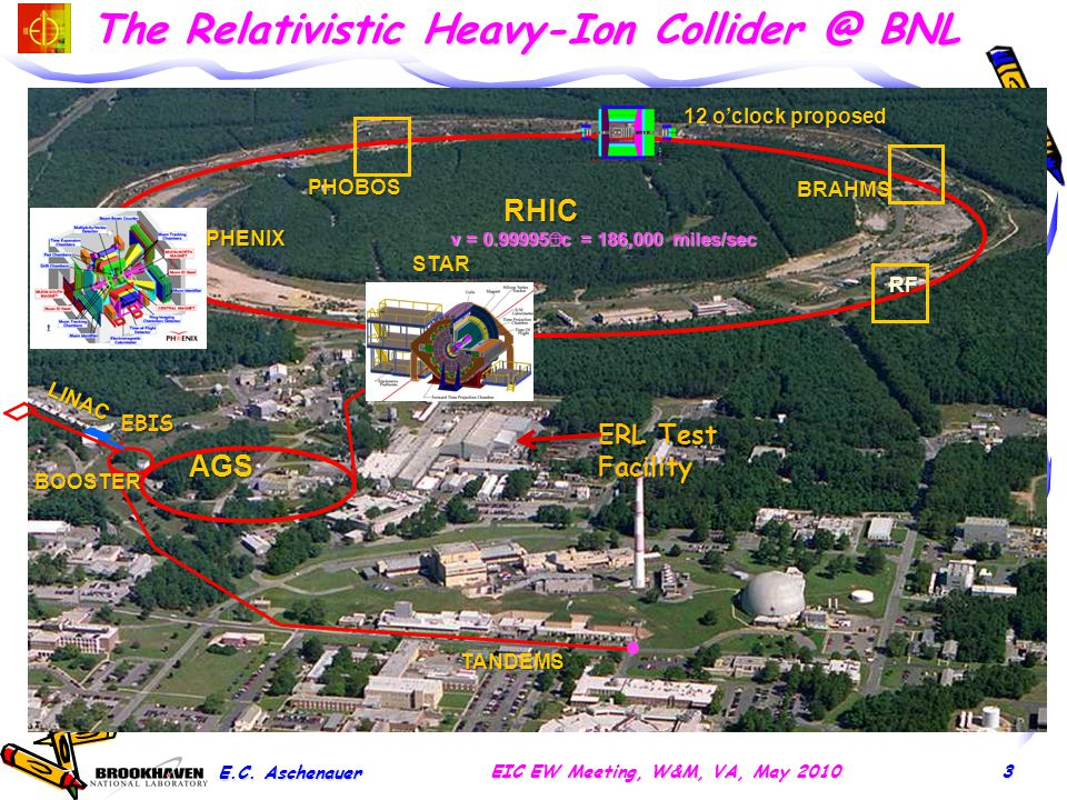 The Relativistic Heavy-Ion Collider @ BNL E.C.