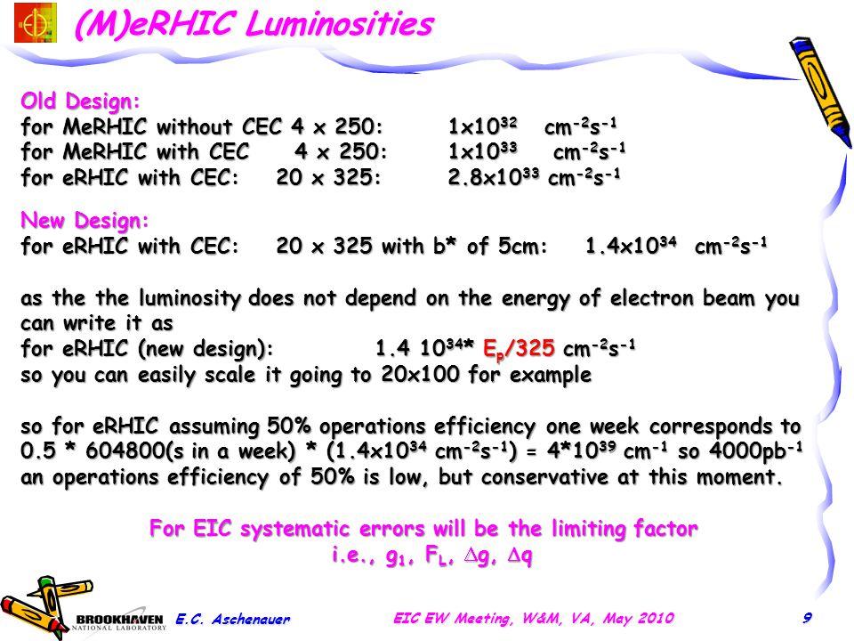 MeRHIC Detector in Geant-3 E.C. Aschenauer EIC EW Meeting, W&M, VA, May 201020