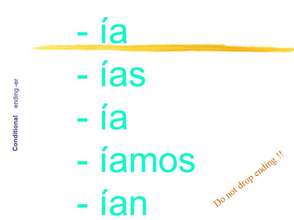 Infinitive cant – to speak com – to eat viv - to live Present Participle Past Participle cant speaking cant spoken com eating com eaten viv living viv lived estar haber Aux + verb + ending