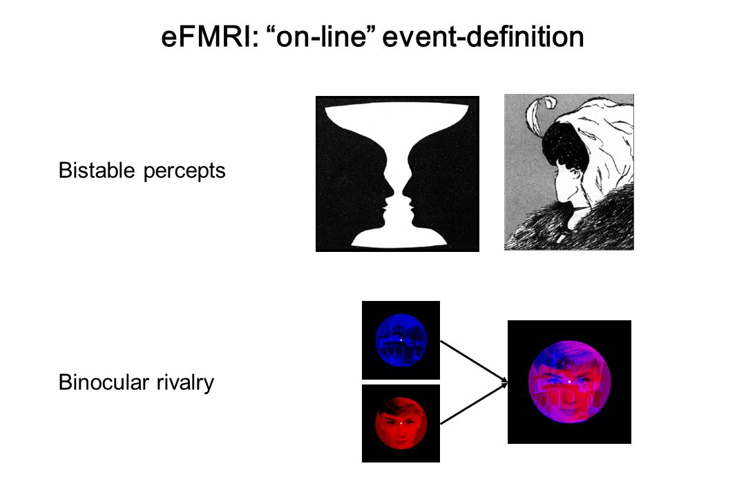Advantages of er-fMRI 1.Randomised trial order c.f.