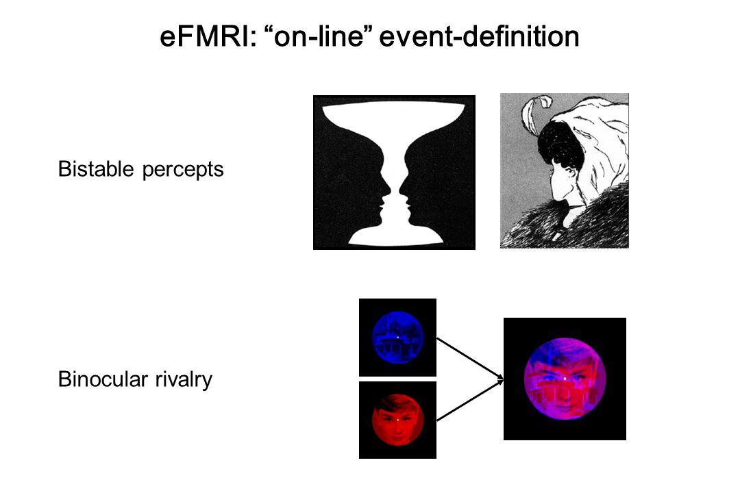  = Fixed SOA = 4s Very inefficient… Stimulus ( Neural )HRFPredicted Data