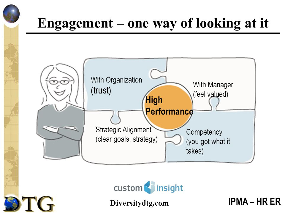 IPMA – HR ER Diversitydtg.com Engagement – one way of looking at it With Organization (trust) With Manager (feel valued) Strategic Alignment (clear go