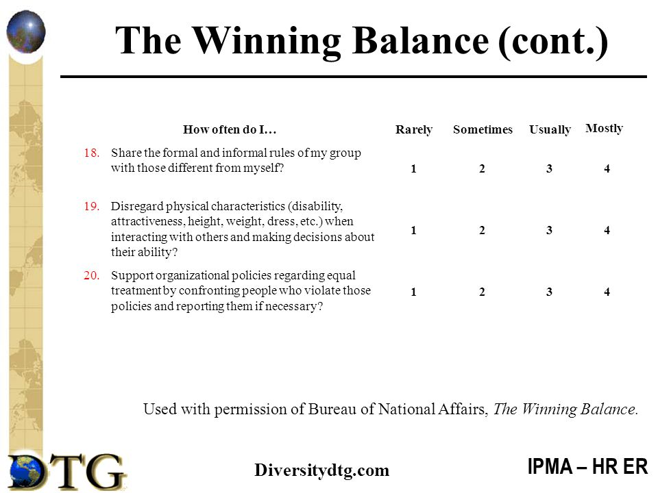 IPMA – HR ER Diversitydtg.com The Winning Balance (cont.) How often do I…RarelySometimesUsually Mostly 18.Share the formal and informal rules of my gr