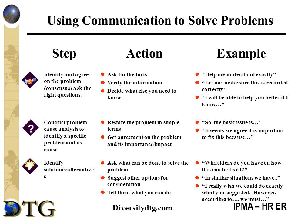 IPMA – HR ER Diversitydtg.com Using Communication to Solve Problems StepActionExample Identify and agree on the problem (consensus) Ask the right ques