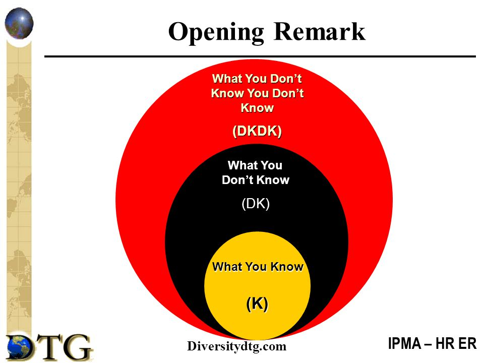 IPMA – HR ER Diversitydtg.com Opening Remark What You Don't Know You Don't Know (DKDK) What You Don't Know (DK) What You Know (K)