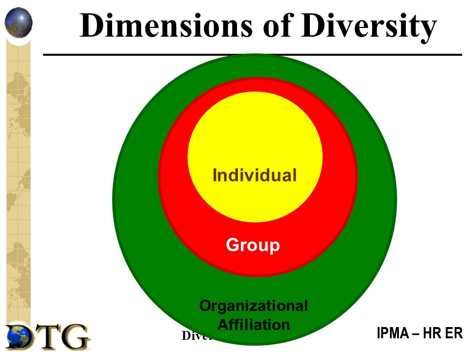 IPMA – HR ER Diversitydtg.com Navy Definition of Diversity All of the individual attributes and characteristics of our Sailors and Civilians that enhance the mission readiness of the Navy.