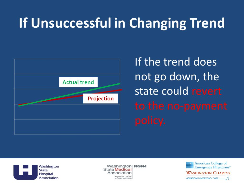 If Unsuccessful in Changing Trend If the trend does not go down, the state could revert to the no-payment policy. 42 Projection Actual trend