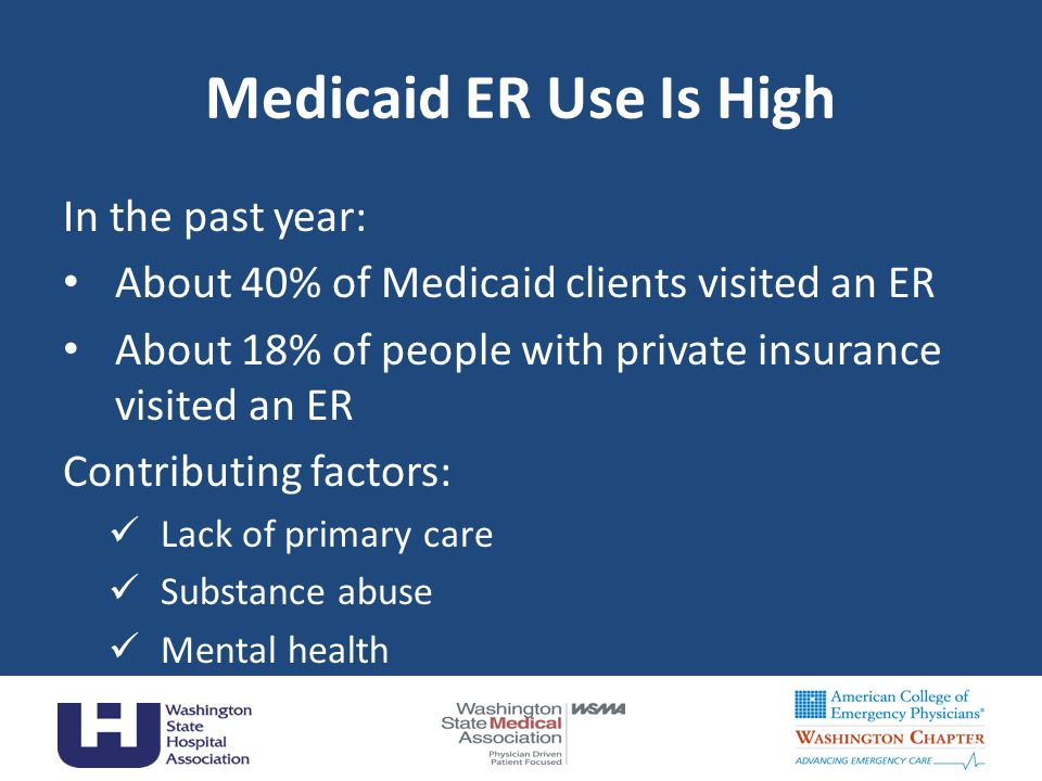 Medicaid ER Use Is High In the past year: About 40% of Medicaid clients visited an ER About 18% of people with private insurance visited an ER Contributing factors: Lack of primary care Substance abuse Mental health 9