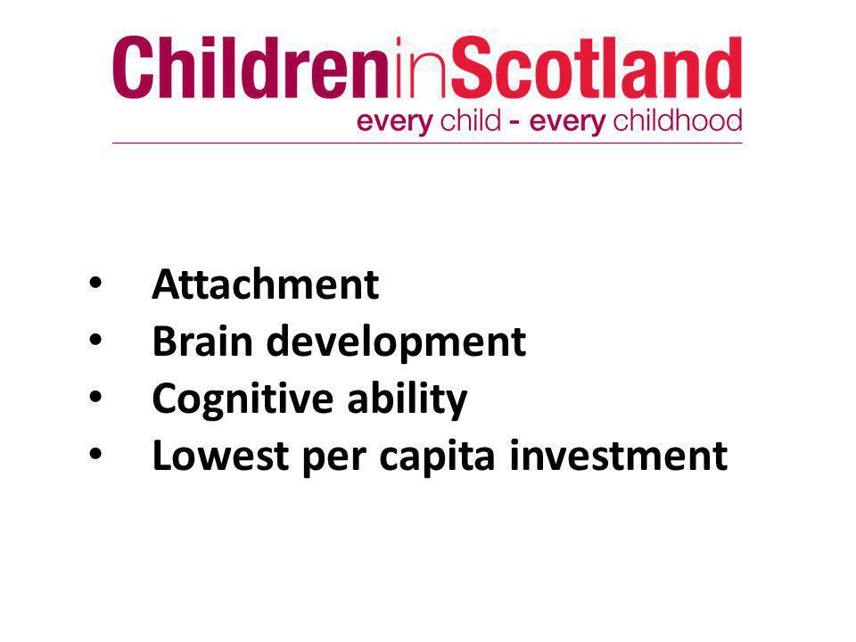 Attachment Brain development Cognitive ability Lowest per capita investment