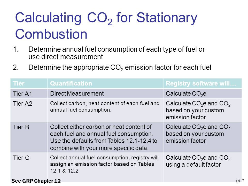 1.Determine annual fuel consumption of each type of fuel or use direct measurement 2.Determine the appropriate CO 2 emission factor for each fuel TierQuantificationRegistry software will… Tier A1 Direct MeasurementCalculate CO 2 e Tier A2 Collect carbon, heat content of each fuel and annual fuel consumption.