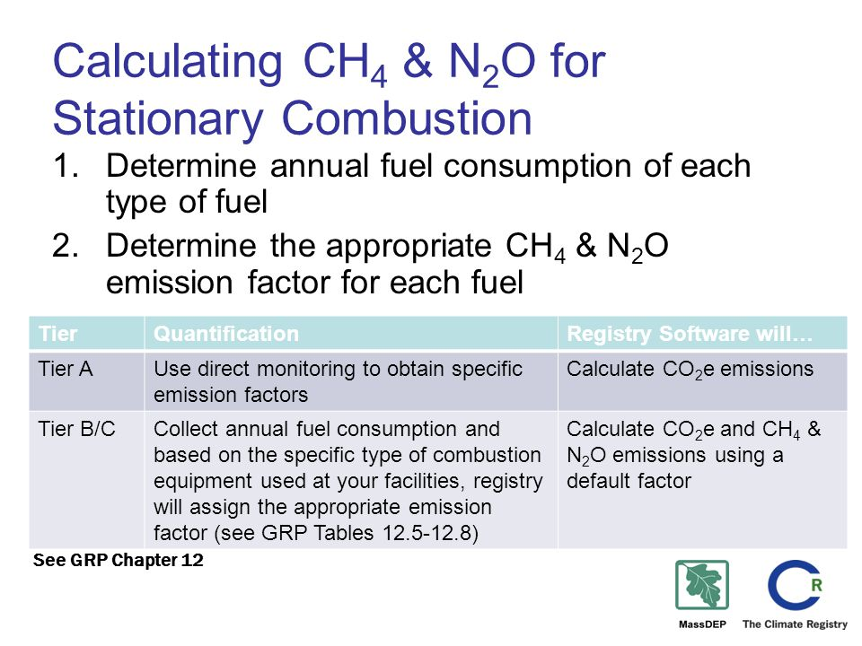 Calculating CH 4 & N 2 O for Stationary Combustion 1.Determine annual fuel consumption of each type of fuel 2.Determine the appropriate CH 4 & N 2 O emission factor for each fuel TierQuantificationRegistry Software will… Tier AUse direct monitoring to obtain specific emission factors Calculate CO 2 e emissions Tier B/CCollect annual fuel consumption and based on the specific type of combustion equipment used at your facilities, registry will assign the appropriate emission factor (see GRP Tables 12.5-12.8) Calculate CO 2 e and CH 4 & N 2 O emissions using a default factor See GRP Chapter 12