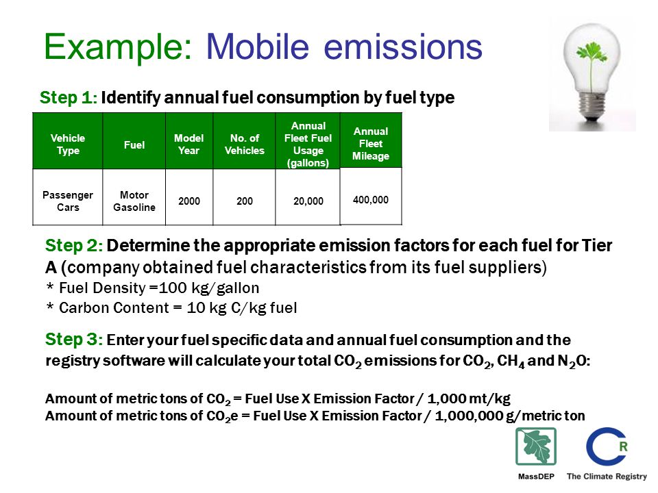 Example: Mobile emissions Vehicle Type Fuel Model Year No.