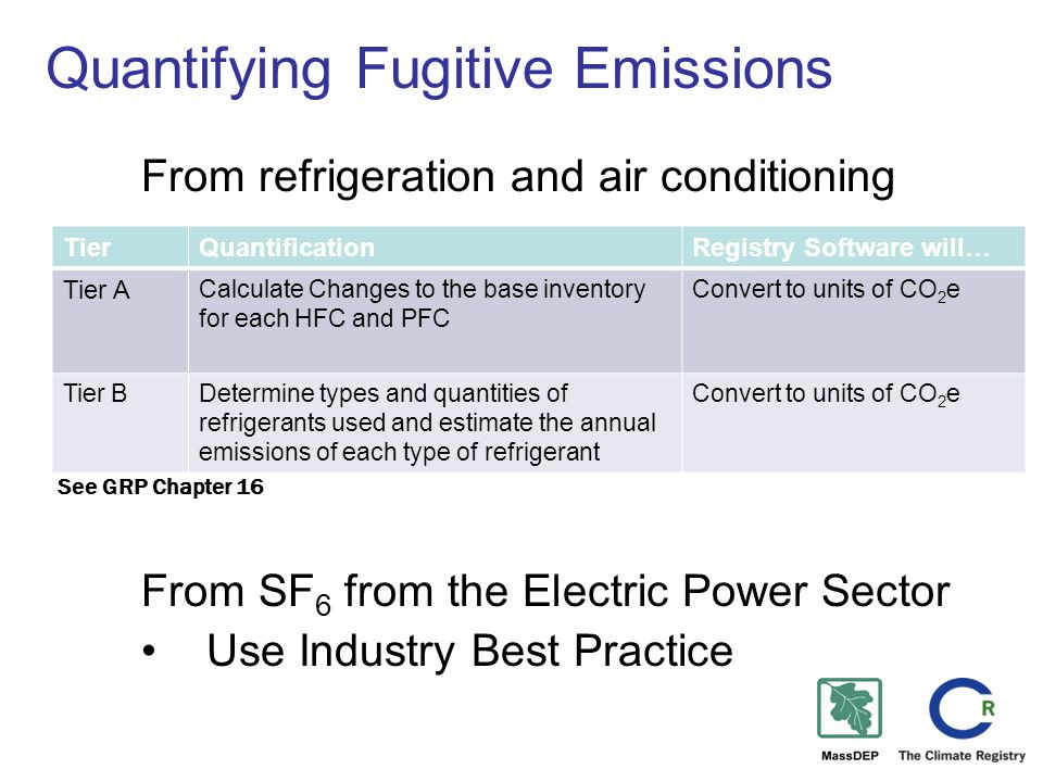 Quantifying Fugitive Emissions From refrigeration and air conditioning From SF 6 from the Electric Power Sector Use Industry Best Practice TierQuantificationRegistry Software will… Tier A Calculate Changes to the base inventory for each HFC and PFC Convert to units of CO 2 e Tier BDetermine types and quantities of refrigerants used and estimate the annual emissions of each type of refrigerant Convert to units of CO 2 e See GRP Chapter 16