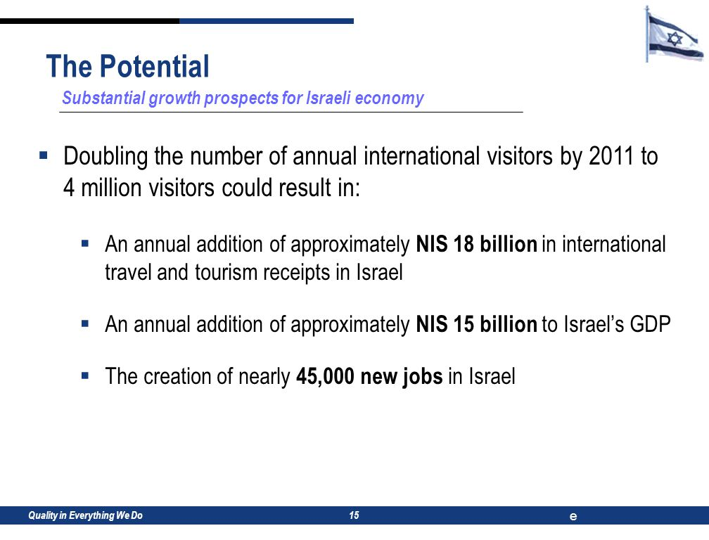 Quality in Everything We Do e 15 Substantial growth prospects for Israeli economy  Doubling the number of annual international visitors by 2011 to 4