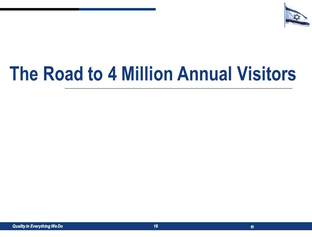 Quality in Everything We Do e 16 The Road to 4 Million Annual Visitors