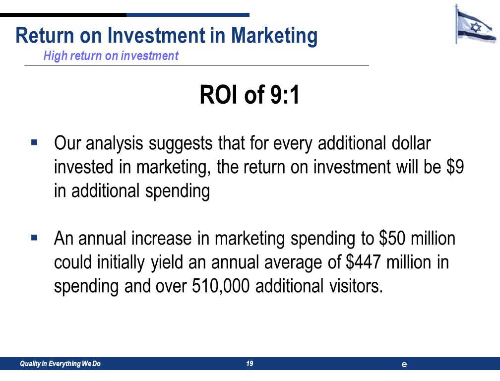 Quality in Everything We Do e 19 Return on Investment in Marketing  Our analysis suggests that for every additional dollar invested in marketing, the