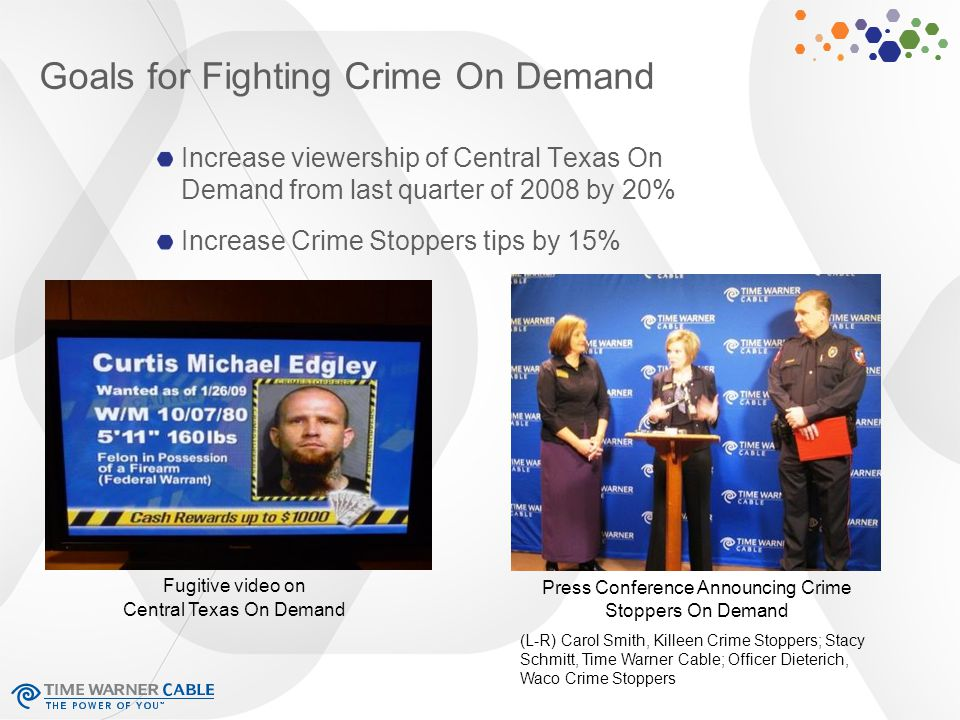 Goals for Fighting Crime On Demand Increase viewership of Central Texas On Demand from last quarter of 2008 by 20% Increase Crime Stoppers tips by 15% Fugitive video on Central Texas On Demand Press Conference Announcing Crime Stoppers On Demand (L-R) Carol Smith, Killeen Crime Stoppers; Stacy Schmitt, Time Warner Cable; Officer Dieterich, Waco Crime Stoppers