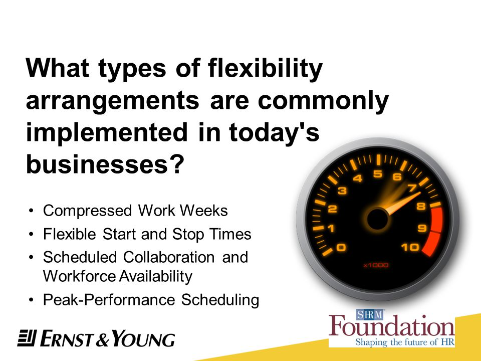 What types of flexibility arrangements are commonly implemented in today's businesses? Compressed Work Weeks Flexible Start and Stop Times Scheduled C