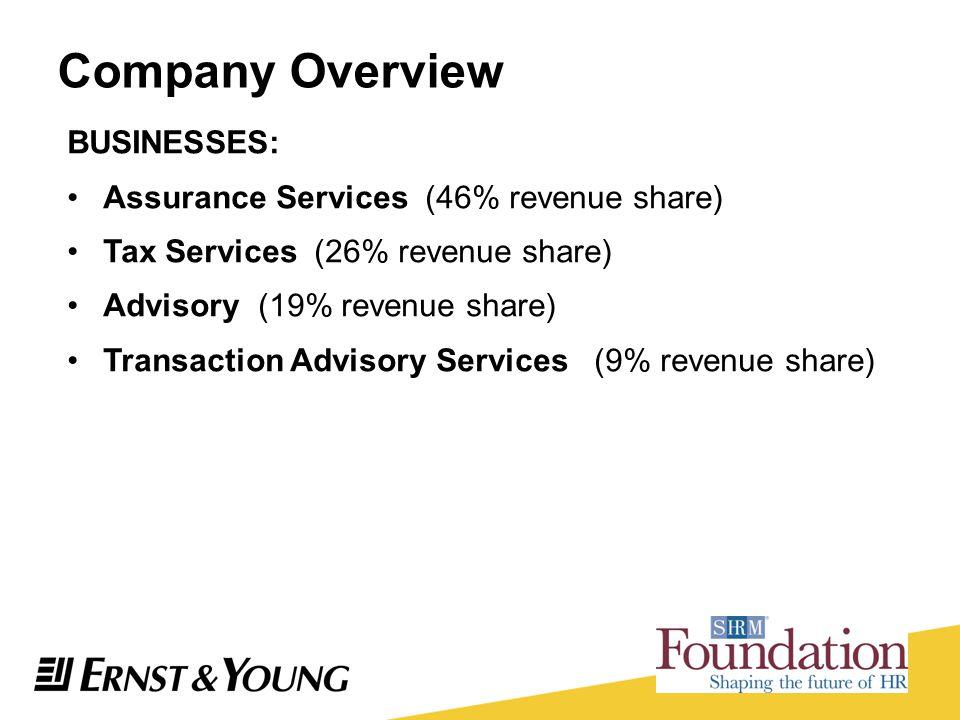 BUSINESSES: Assurance Services (46% revenue share) Tax Services (26% revenue share) Advisory (19% revenue share) Transaction Advisory Services (9% rev