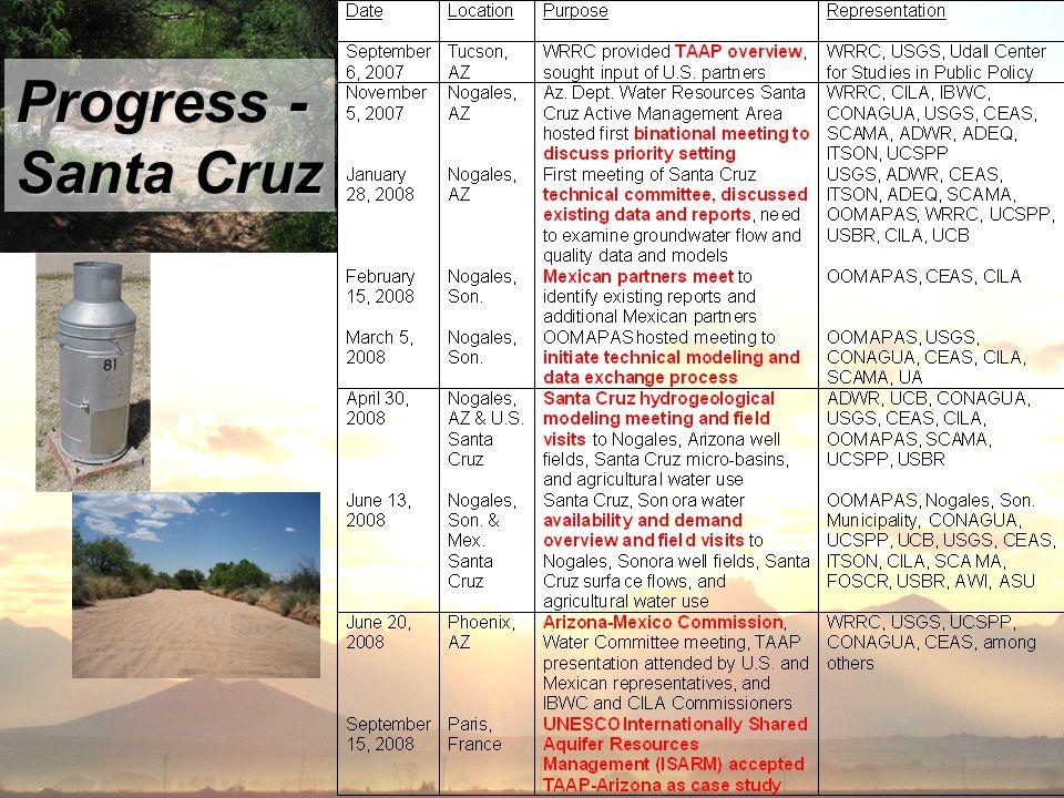 9 Progress - Santa Cruz