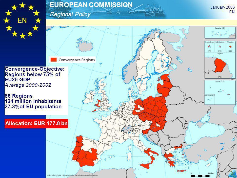 Regional Policy EUROPEAN COMMISSION January 2006 EN Convergence-Objective: Regions below 75% of EU25 GDP Average 2000-2002 86 Regions 124 million inha