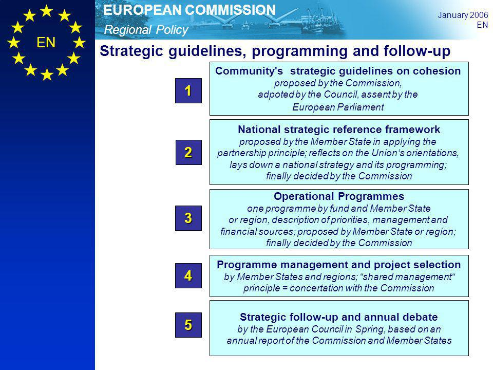 Regional Policy EUROPEAN COMMISSION January 2006 EN Community's strategic guidelines on cohesion proposed by the Commission, adpoted by the Council, a