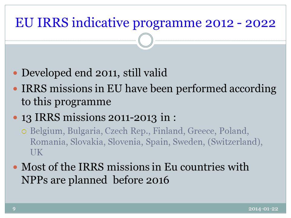 EU IRRS indicative programme 2012 - 2022 2014-01-22 10 SA= Self Assessment FS= Full scope FU= Follow-up RS= Reduced scope MSs with operating NPPs 20122013201420152016201720182019202020212022 Belgium SA, FS FU* Bulgaria SAFS FU* Czech Republic SAFS FU* Finland FS FU* France SAFS FU* Germany SA RS Hungary SAFS FU* Netherlands SAFS FU* Romania FU* SAFS FU* Slovak Republic RS FU* Slovenia FU* Spain Sweden FS FU* United Kingdom FU* SAFS FU' *With the assumption that the FU mission will take place 2 years after the mission