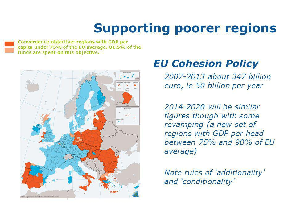 Supporting poorer regions Convergence objective: regions with GDP per capita under 75% of the EU average.