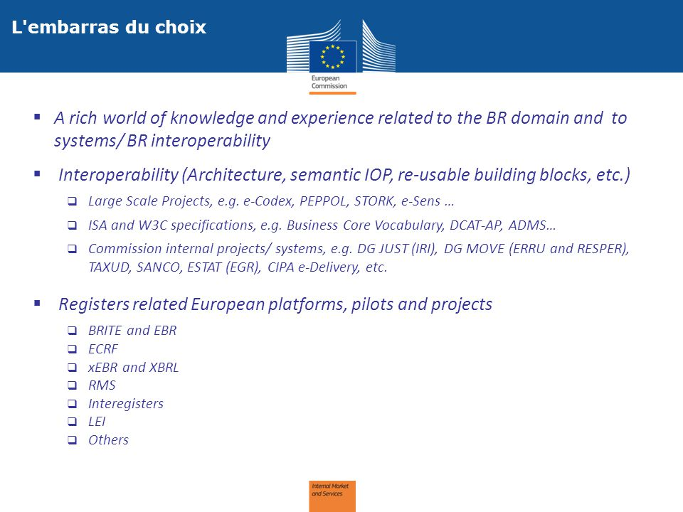 L'embarras du choix  A rich world of knowledge and experience related to the BR domain and to systems/ BR interoperability  Interoperability (Archit