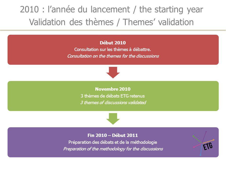 2008 – 2009 : Souvenez-vous / Remember Bilan des 2es ETG / 2 nd ETG Review 7500 Parties prenantes 7500 Stakeholders