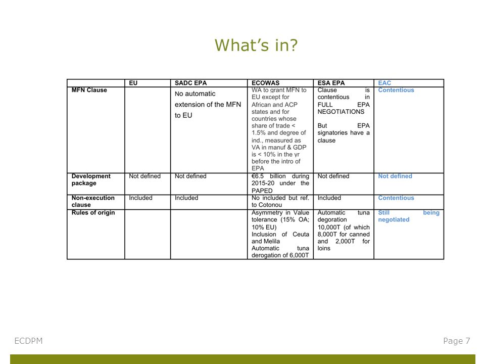 What's in ECDPMPage 7