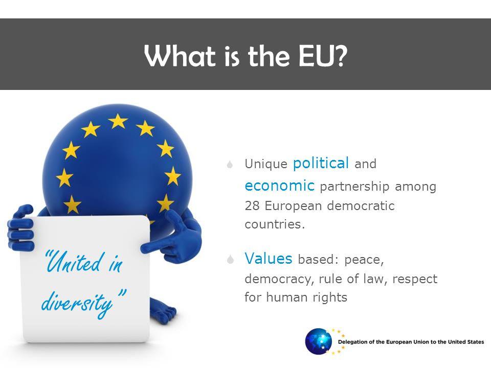  Unique political and economic partnership among 28 European democratic countries.