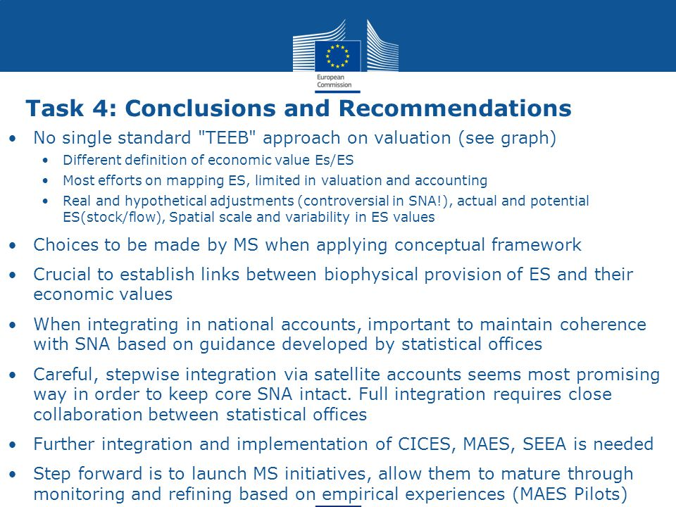 Task 4: Conclusions and Recommendations No single standard