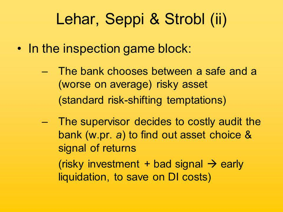 Lehar, Seppi & Strobl (ii) In the inspection game block: –The bank chooses between a safe and a (worse on average) risky asset (standard risk-shifting temptations) –The supervisor decides to costly audit the bank (w.pr.