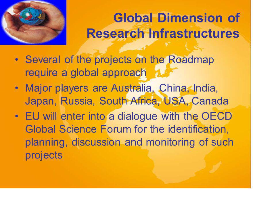 Global Dimension of Research Infrastructures Several of the projects on the Roadmap require a global approach Major players are Australia, China, India, Japan, Russia, South Africa, USA, Canada EU will enter into a dialogue with the OECD Global Science Forum for the identification, planning, discussion and monitoring of such projects
