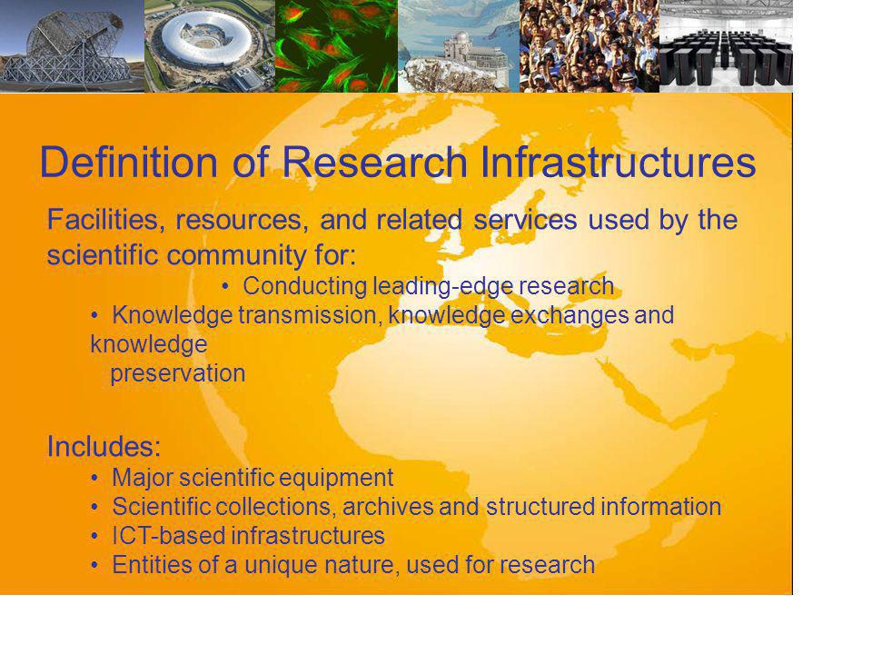 Definition of Research Infrastructures Facilities, resources, and related services used by the scientific community for: Conducting leading-edge research Knowledge transmission, knowledge exchanges and knowledge preservation Includes: Major scientific equipment Scientific collections, archives and structured information ICT-based infrastructures Entities of a unique nature, used for research