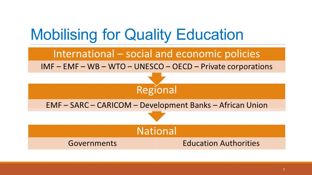 Mobilising for Quality Education National GovernmentsEducation Authorities Regional EMF – SARC – CARICOM – Development Banks – African Union International – social and economic policies IMF – EMF – WB – WTO – UNESCO – OECD – Private corporations 7