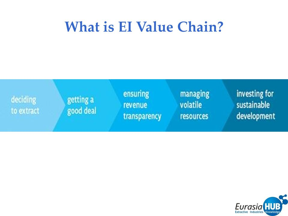 What is EI Value Chain